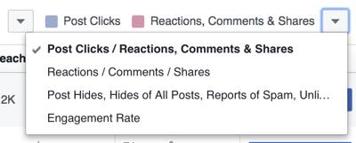 facebook-marketing-all-metrics