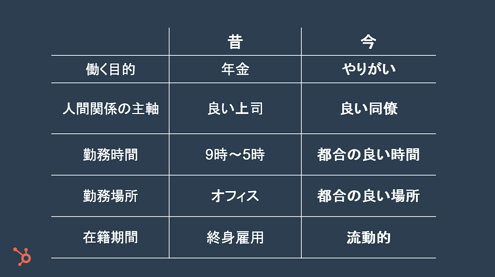 culture_code_jp_change