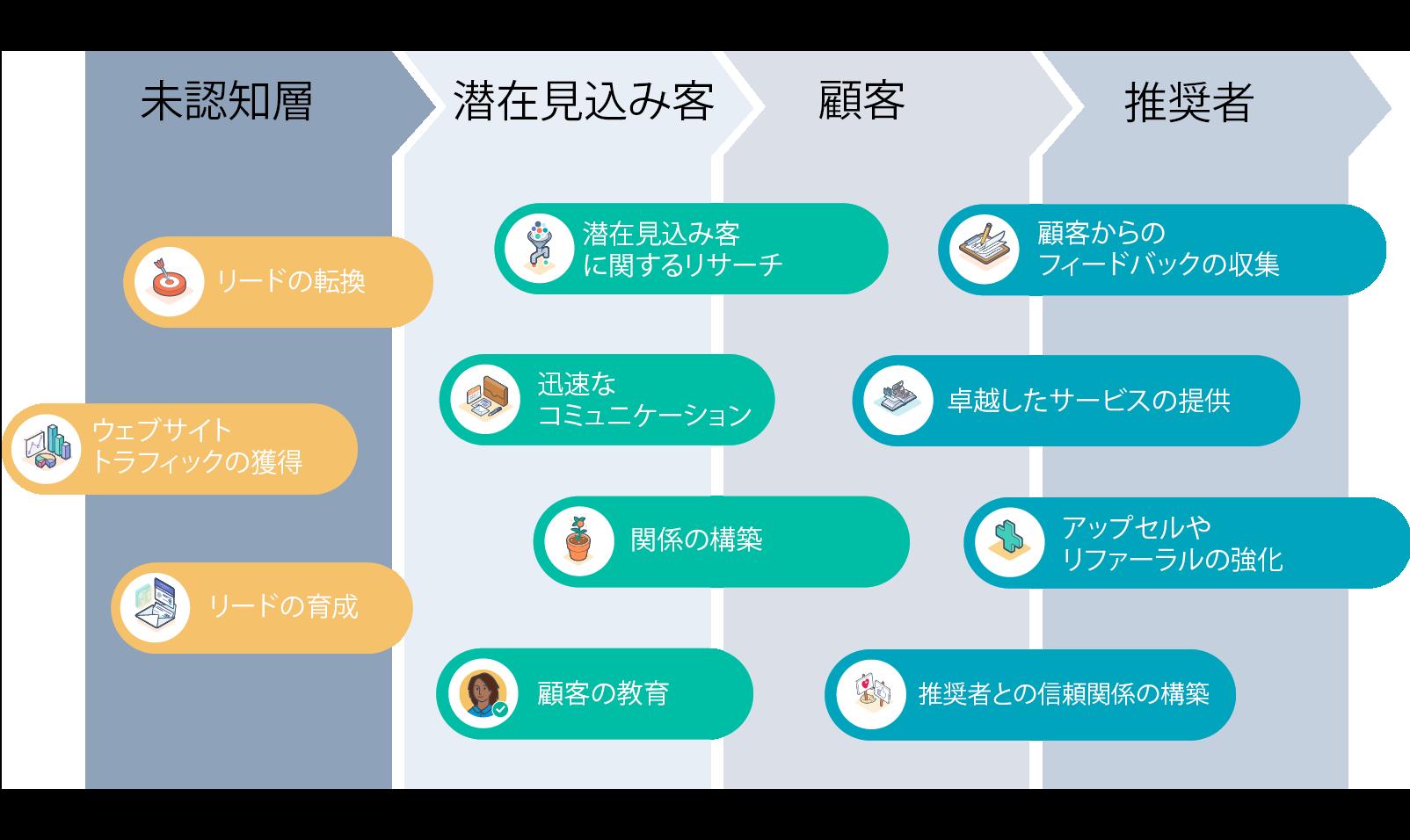 Challenges Graphic_JA-1