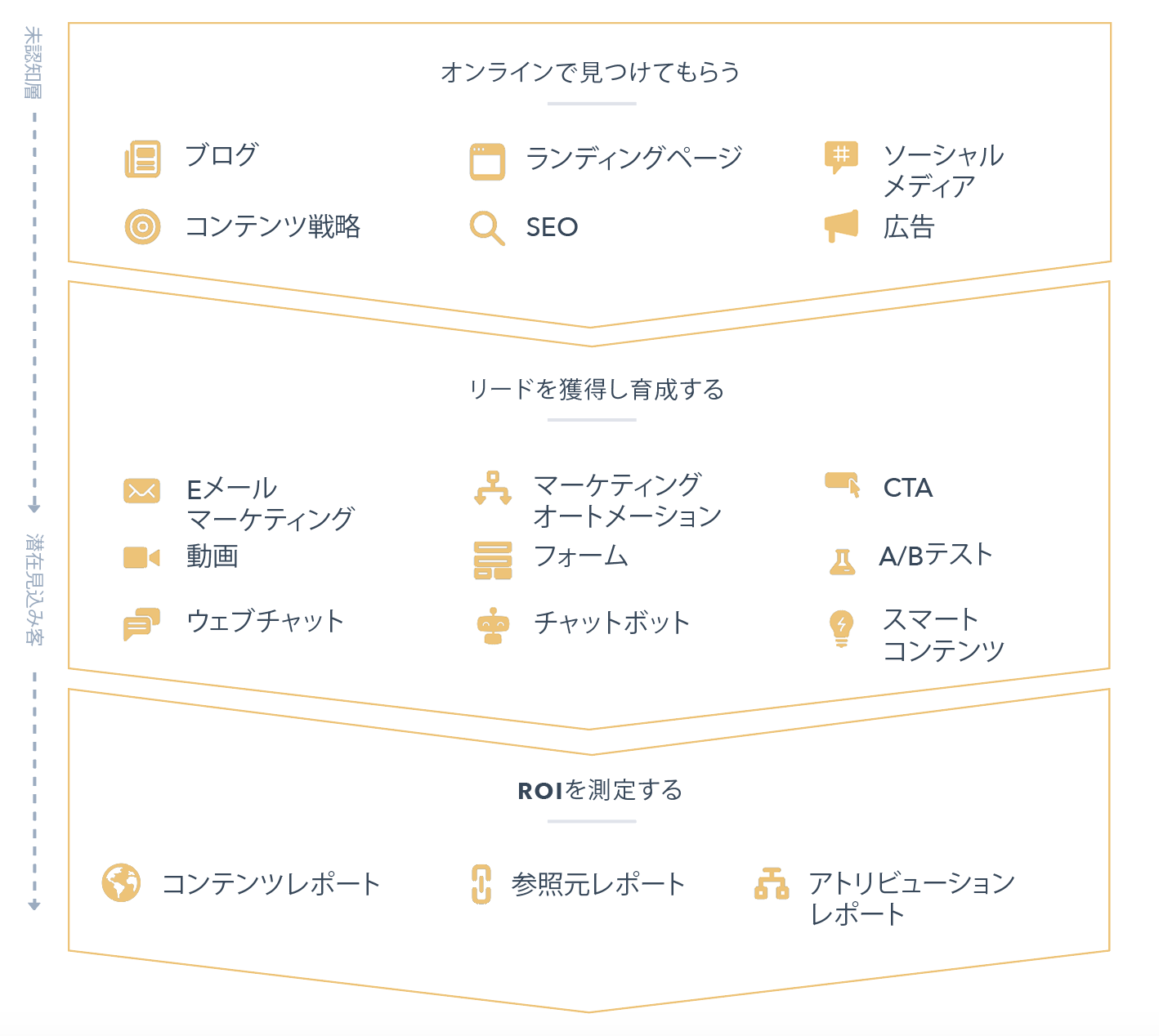 Marketing_Hub_JA_Resize (1)