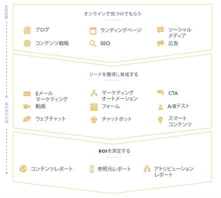 Marketing_Hub_JA_Resize-1