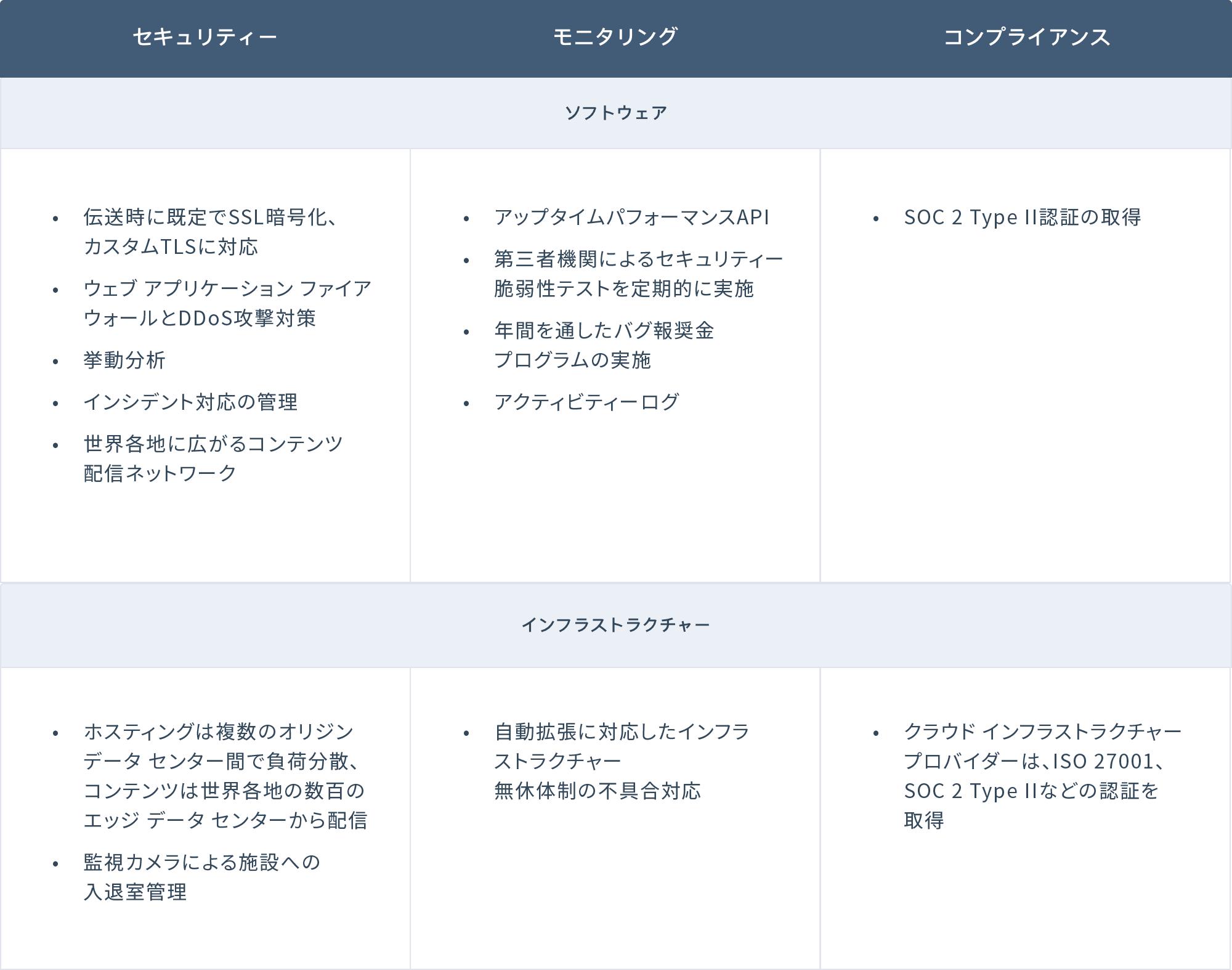 IT Persona Table - JA-21