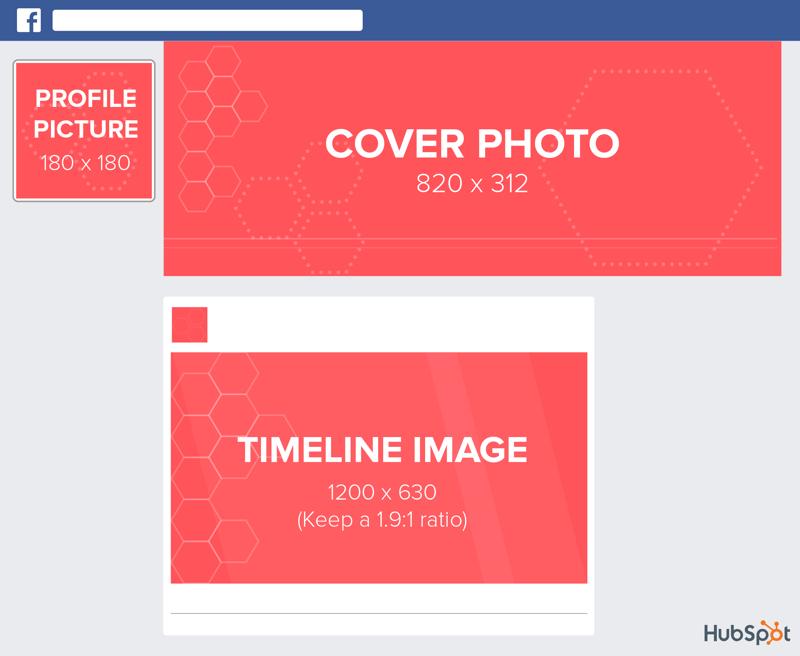 facebook-marketing-image-sizes