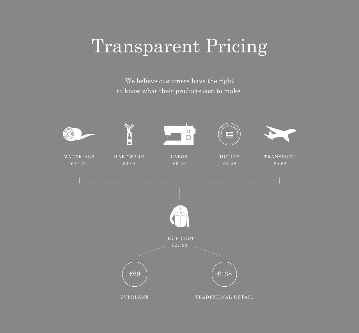 transparent-pricing-example